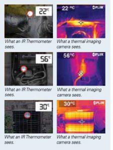 دوربین حرارتی پیشرفته برای صنایع