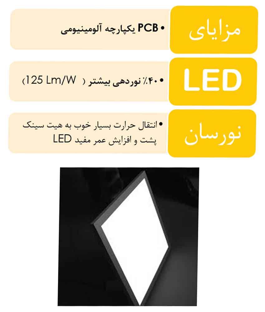 مزایای پنل ال ای دی سقف کاذب